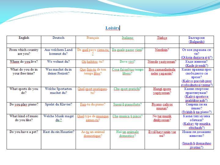 Dictionary of comenius