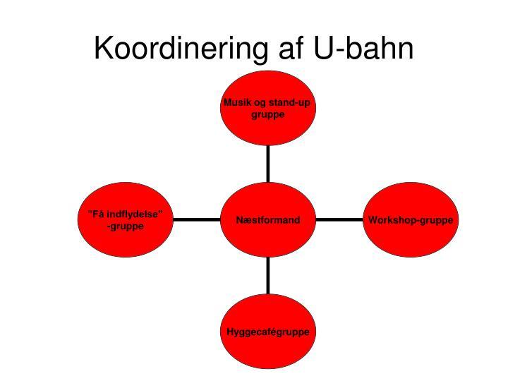Koordinering af u bahn
