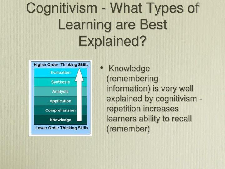 Cognitivism - What Types of Learning are Best Explained?