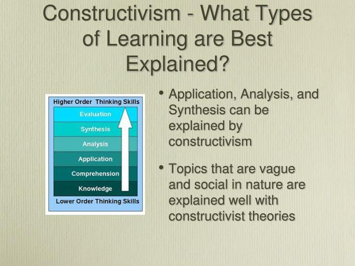 Constructivism - What Types of Learning are Best Explained?