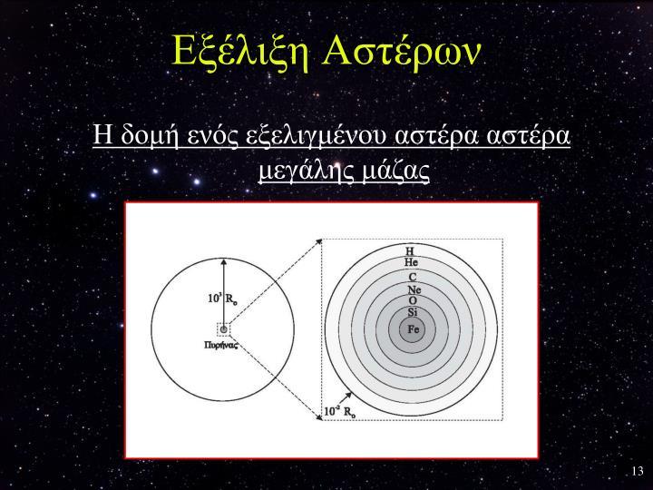 Εξέλιξη Αστέρων