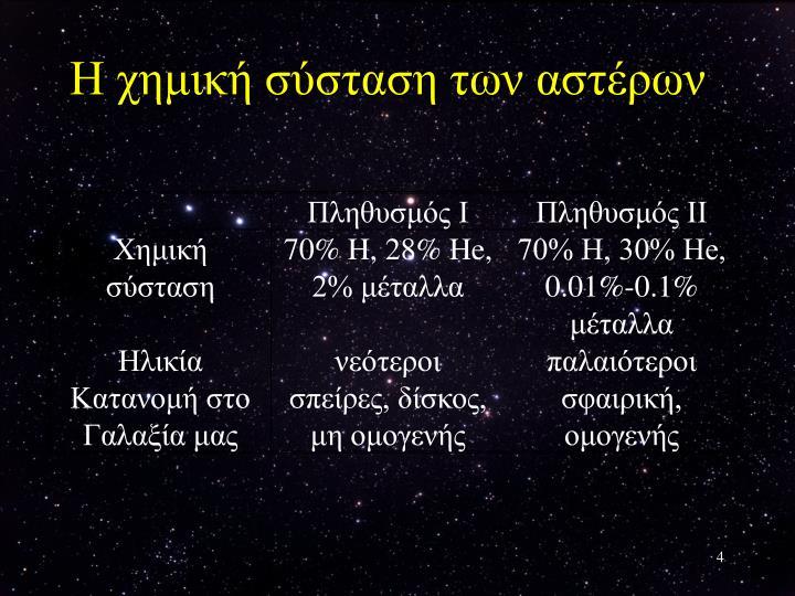 Η χημική σύσταση των αστέρων