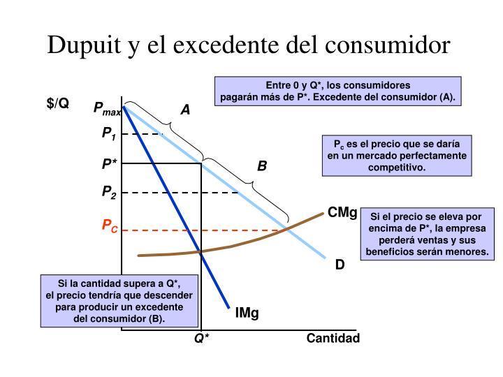 Dupuit y el excedente del consumidor1