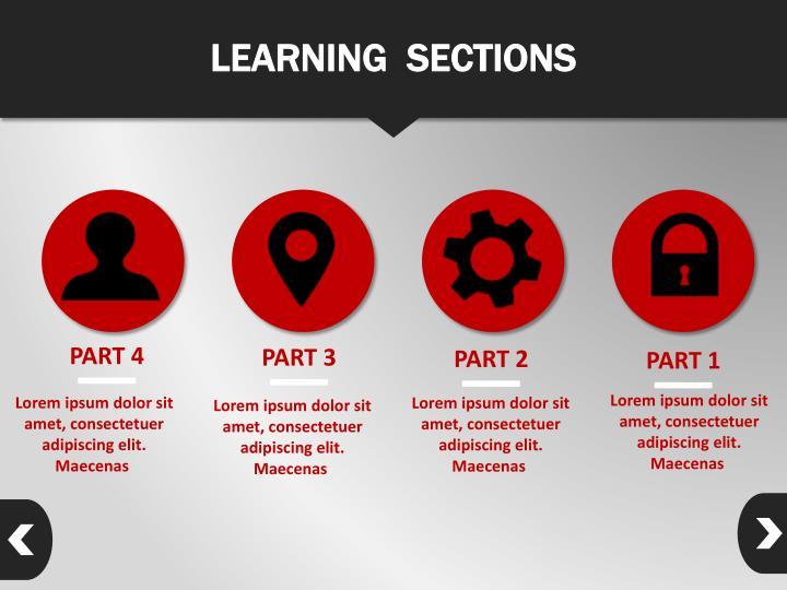 LEARNING  SECTIONS