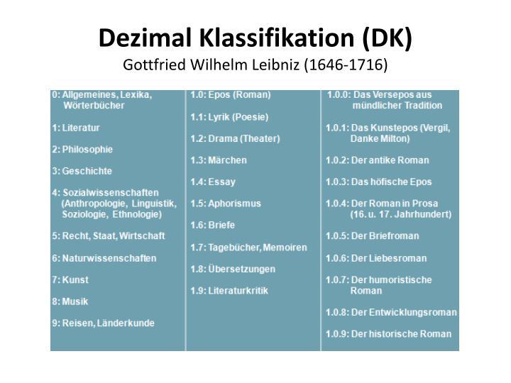 Dezimal Klassifikation (DK)