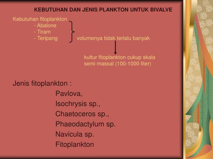 Kebutuhan fitoplankton