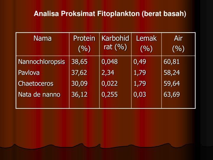 Analisa Proksimat Fitoplankton (berat basah)