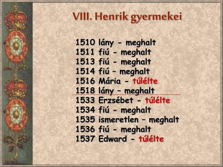 VIII. Henrik gyermekei