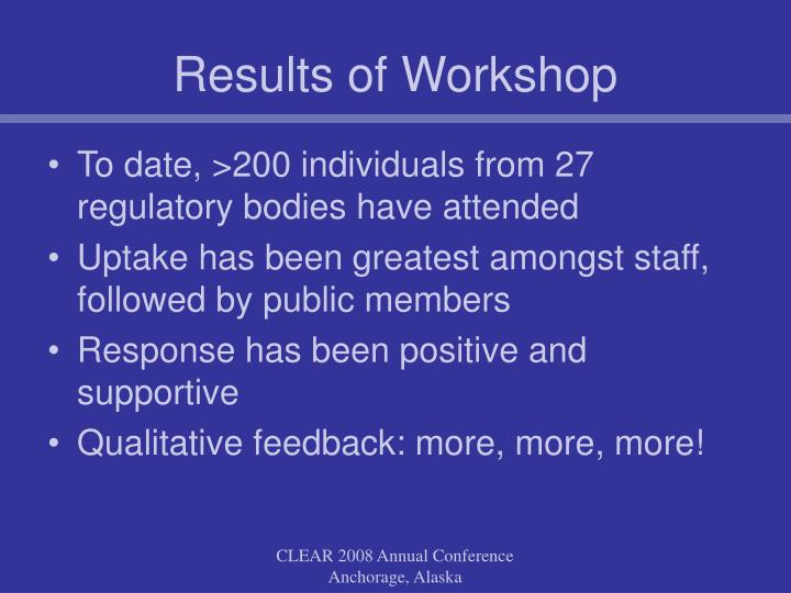 Results of Workshop