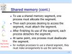 shared memory cont6