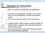 threads vs processes