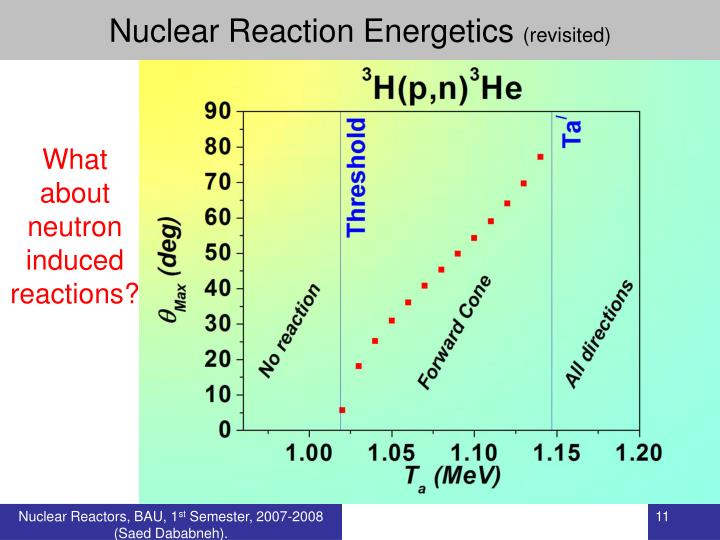 Nuclear Reaction Energetics