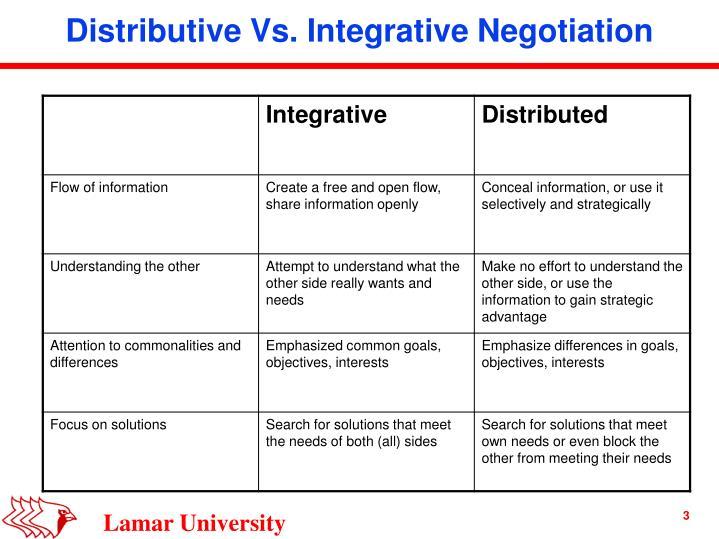 distributive and integrative bargaining