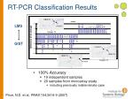 rt pcr classification results