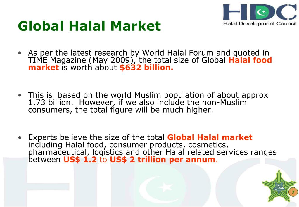 PPT - What is Halal? PowerPoint Presentation - ID:5057596