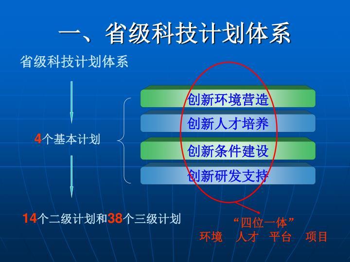 一、省级科技计划体系
