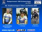 abt stra enrennsport fahrer und rennen 2003