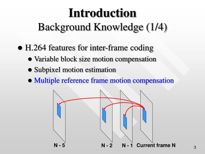 Introduction background knowledge 1 4
