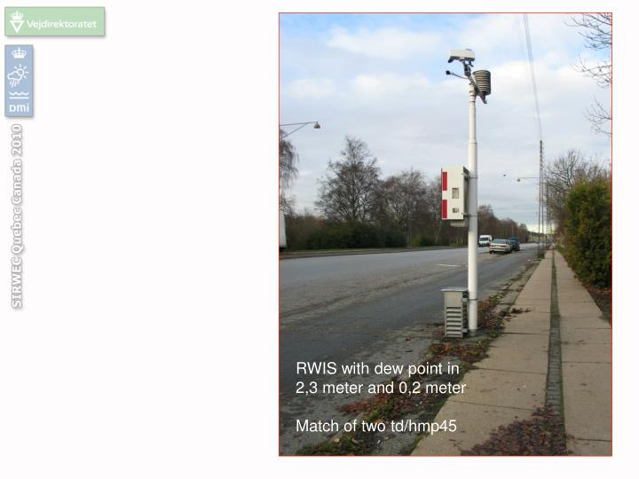 RWIS with dew point in