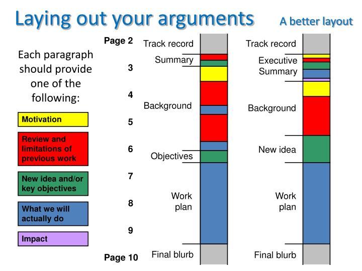 A better layout