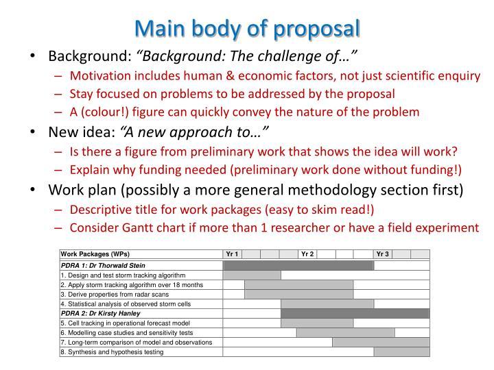 Main body of proposal