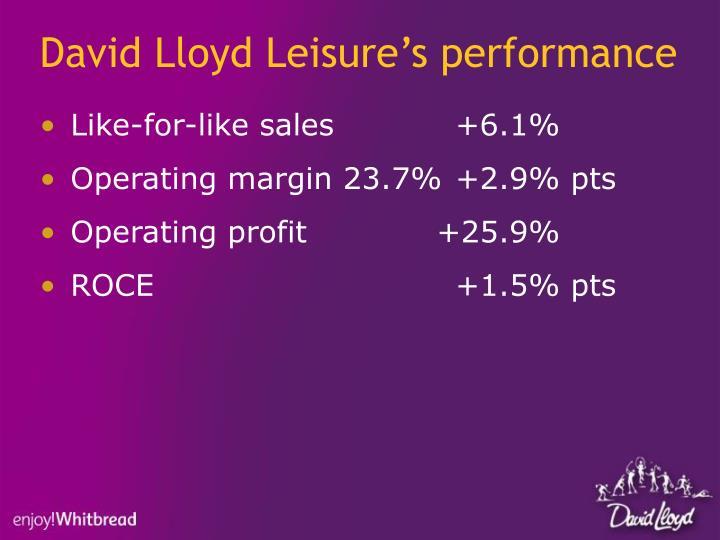 David Lloyd Leisure's performance