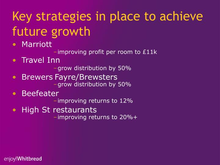 Key strategies in place to achieve future growth