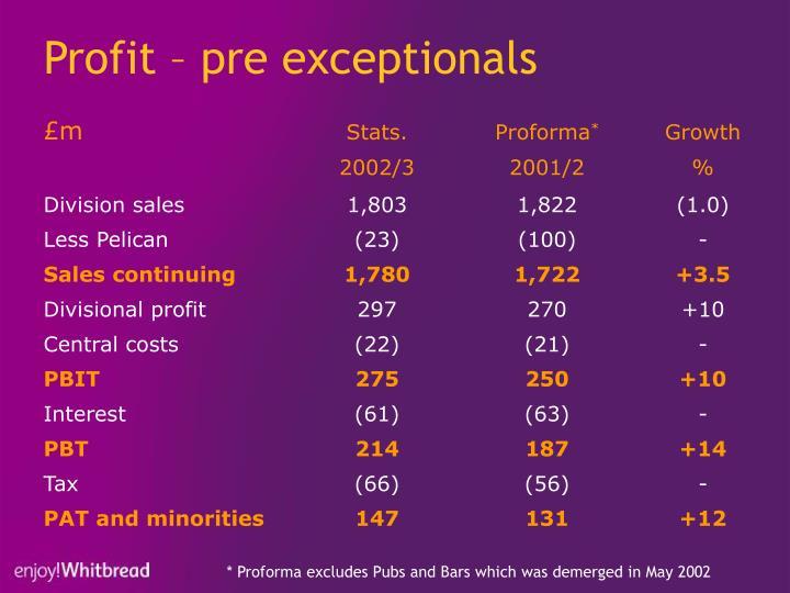 Profit – pre exceptionals