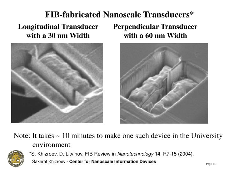 FIB-fabricated Nanoscale Transducers*