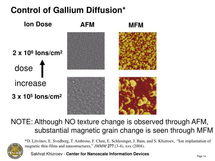 Control of Gallium Diffusion*
