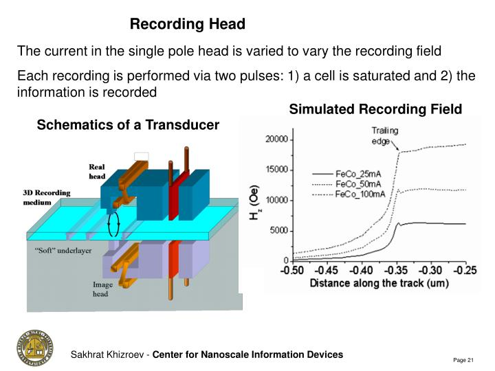 Recording Head