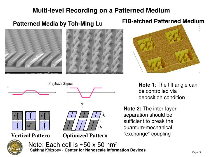 Multi-level Recording on a Patterned Medium