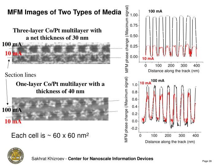 MFM Images of Two Types of Media