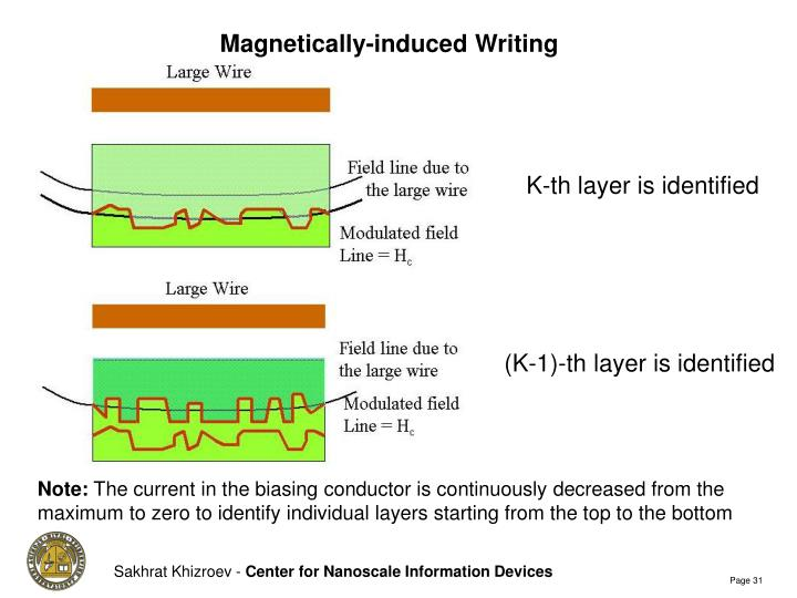 Magnetically-induced Writing
