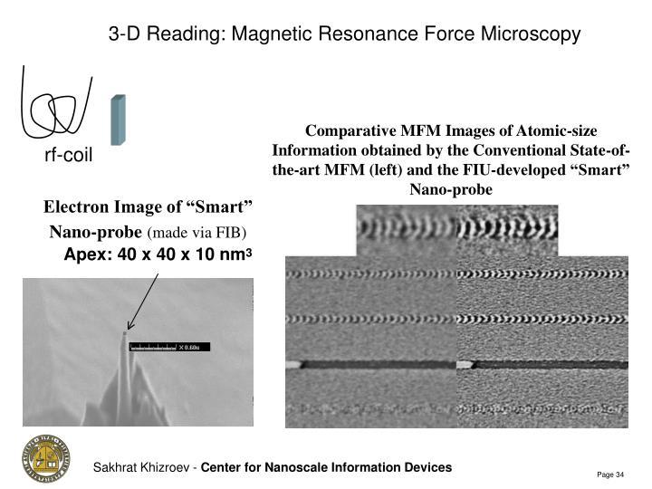 3-D Reading: Magnetic Resonance Force Microscopy