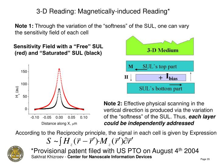 3-D Reading: Magnetically-induced Reading*