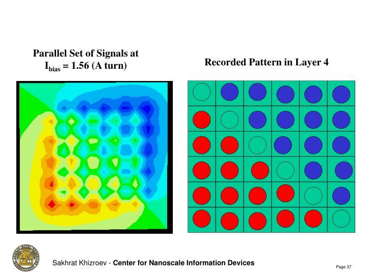 Parallel Set of Signals at I