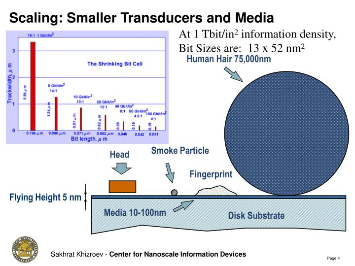 Scaling: Smaller Transducers and Media