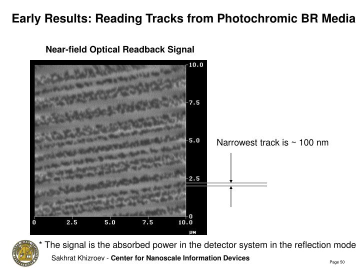 Early Results: Reading Tracks from Photochromic BR Media