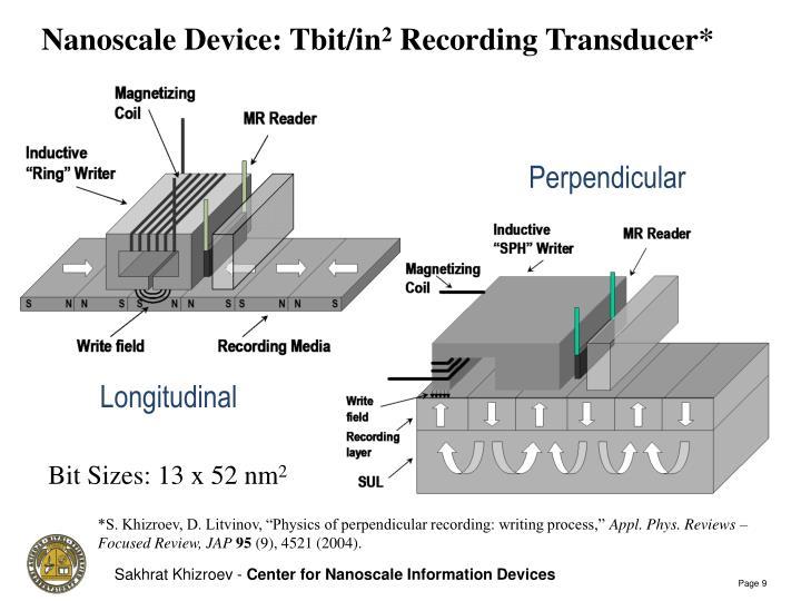 Nanoscale Device: Tbit/in