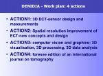 denidia work plan 4 actions