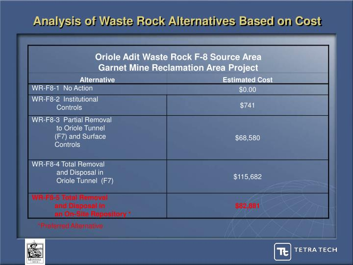 Analysis of Waste Rock Alternatives Based on Cost