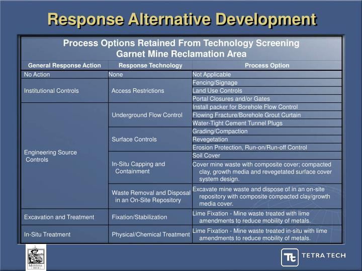 Response Alternative Development