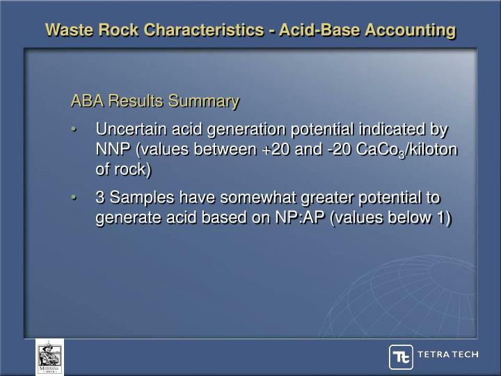 Waste Rock Characteristics - Acid-Base Accounting