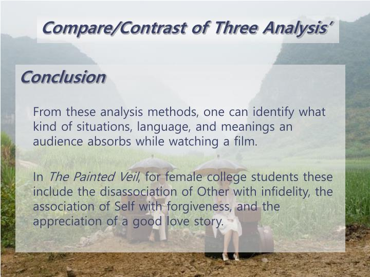 the painted veil presentation note The painted veil (2006 film) topic the  other uses have been to provide a textual alternative language translation of a presentation's  please note that the.