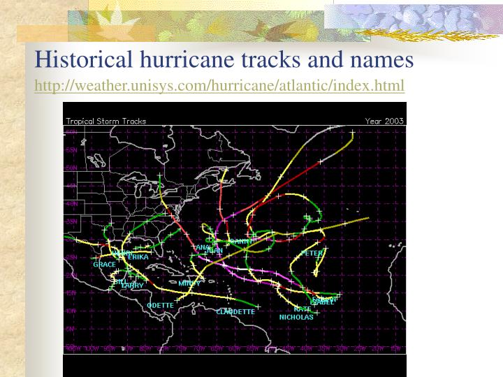 Historical hurricane tracks and names