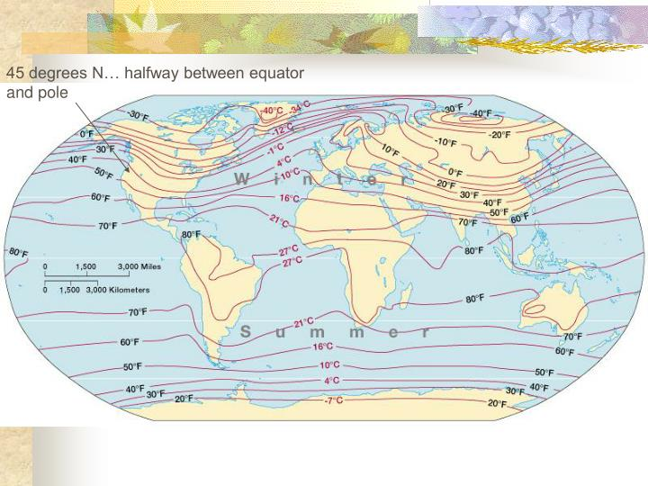 45 degrees N… halfway between equator and pole