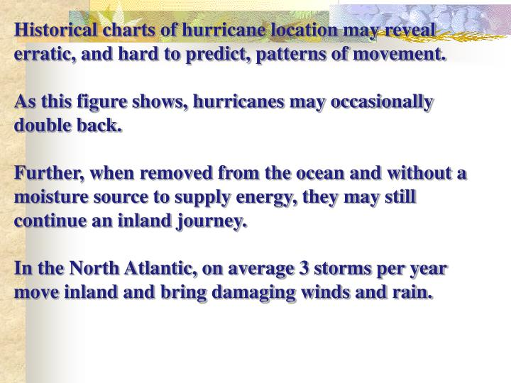 Historical charts of hurricane location may reveal erratic, and hard to predict, patterns of movement.