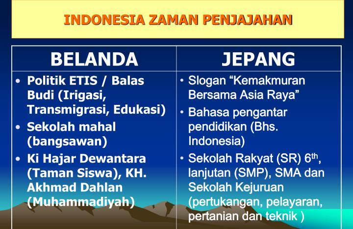 Indonesia zaman penjajahan