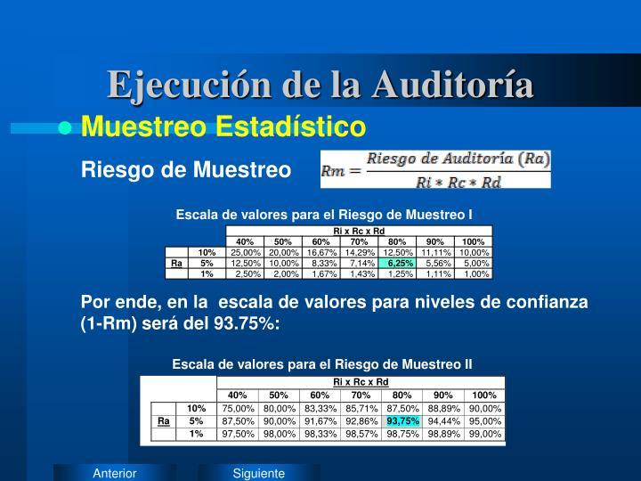 Ejecución de la Auditoría